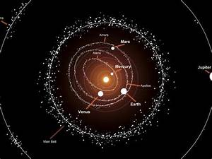 Illustration Showing a Group of Asteroids and their Orbits ...