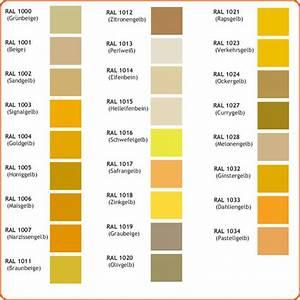 Ncs Farben Ral Farben Umrechnen : holzt ren die farben bei ~ Frokenaadalensverden.com Haus und Dekorationen