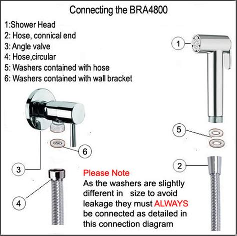 Italian Bidet by Bra4800 Italian Bidet Shower Valve