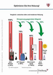 Welche Heizung Für Altbau : welche heizung einbauen welche heizung einbauen heizung ~ Eleganceandgraceweddings.com Haus und Dekorationen
