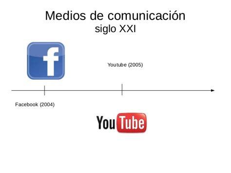 linea tiempo de los medios de comunicacin linea de