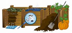Kompost Anlegen Anleitung : anleitung f r einen guten komposthaufen ~ Watch28wear.com Haus und Dekorationen