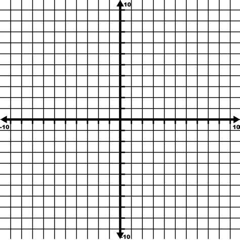 10 To 10 Coordinate Grid With Increments Labeled By 10s And Grid Lines Shown  Clipart Etc