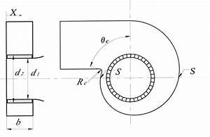 Geometry Of A Forward