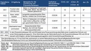 Beton Mischverhältnis Tabelle : b 6 betonstahl ~ A.2002-acura-tl-radio.info Haus und Dekorationen