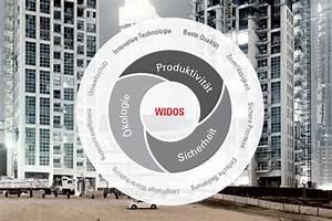 Produktivität Berechnen : widos leitbild produktivit t widos ~ Themetempest.com Abrechnung