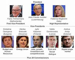 Juncker gives key EU economy jobs to UK and France - BBC News