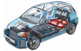 design automobile automobile engineering siddhicollege