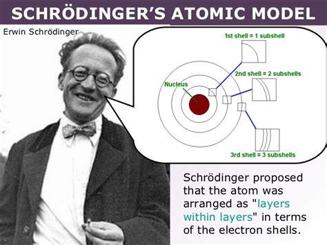 Tang 02 schrödinger's atomic model