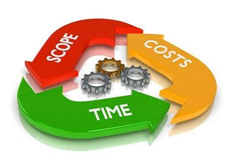 Engineering Project Management - Tonex Training