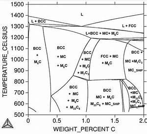 Wiring Diagram Hss