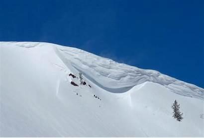 Avalanche Utah Conditions Monitors Days Ago Three