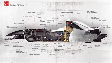 This Is What The Inside Of A Formula One Car Looks Like