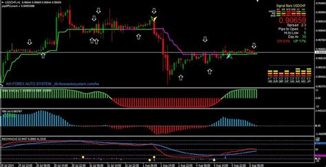 mt4 trading software best forex collection software robots ea mt4 trading