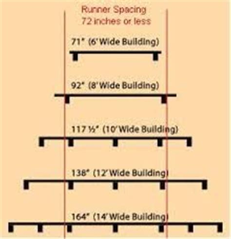 Deck Joist Spacing 24 by Image Result For Shed Floor Joist Spacing Shed