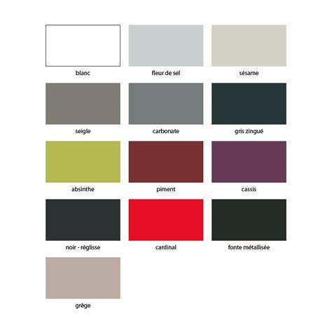 peinture v33 pour meuble de cuisine peinture meubles cuisine v33 palzon com