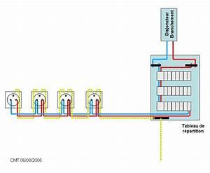 Branchement D Une Prise : conseils branchement prises en cascade parall le pas en ~ Dailycaller-alerts.com Idées de Décoration