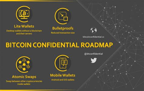 Confidential transactions explainer paper by adam gibson including python sample code. Latest News on Bitcoin Confidential: Roadmap, Wallets and Search for New Talents - Coinlance ...