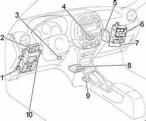 Toyota Rav4 Fuse Box Diagram  2000