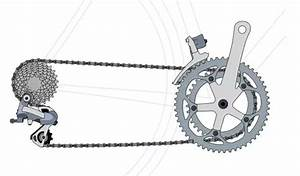 How does a gear cycle work? Quora