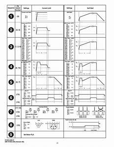 Set Motor Fla  15