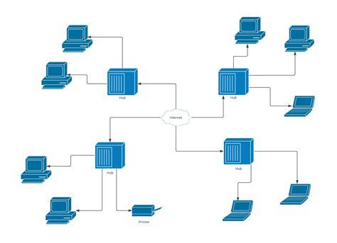 Sample Network Diagram Template Lucidchart