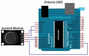 Arduino Joystick Interface - Control Servo Using Arduino And Joystick