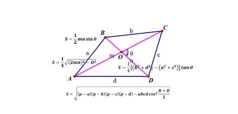 余弦 定理 公式