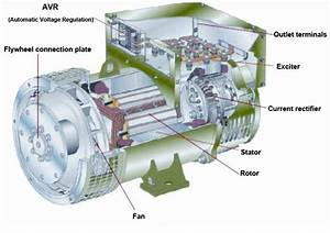 Stamford Generators Wiring Diagram