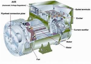 Kwise Ac Single Phase Alternator Brushless Alternator 220v