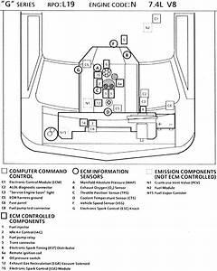 1991 Toyota Previa Engine Diagram