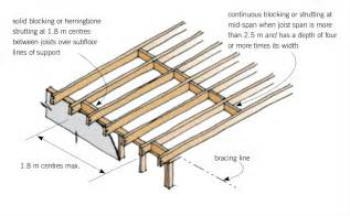 Deck Joist Spacing Nz by Floor Joist Spacing Houses Flooring Picture Ideas Blogule