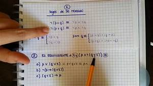 2  Equivalencia L U00f3gica  Leyes De De Morgan  Uned