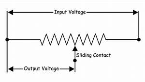 Variable Resistors  Definition  Uses  U0026 Types