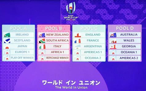 rugby world cup  draw england handed toughest group  france  argentina