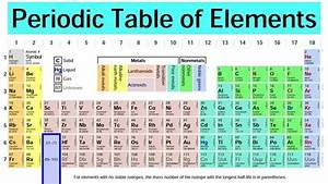 92 6 Periodic Table Answers