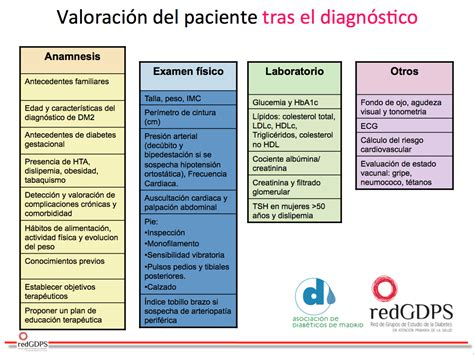 valoracion de  paciente diabetico