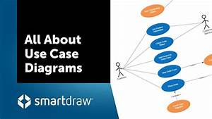 All About Use Case Diagrams