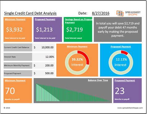 single debt analysis template spreadsheetshoppe