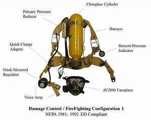 Firefighter Scba Components Diagram