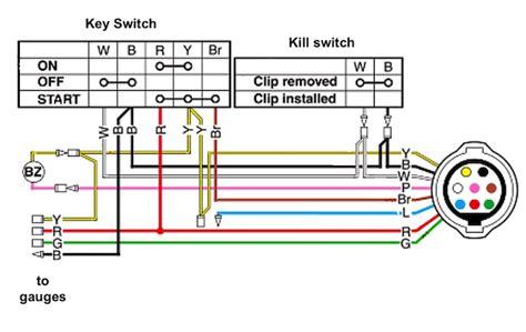 Wiring Diagram Yamaha At 1 by Yamaha Single Engine Key Switch Panel 704 82570 12 00