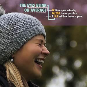 BLINKING KEEPS ... Eye Strain Quotes