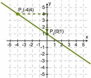 Mittlere änderungsrate Berechnen : nderungsrate differenzenquotient und mittlere steigung online lernen ~ Themetempest.com Abrechnung