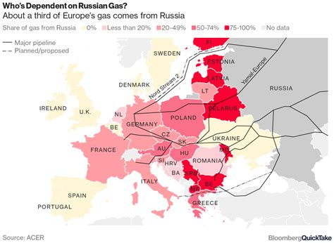 poland waves goodbye  russian gas   years bloomberg