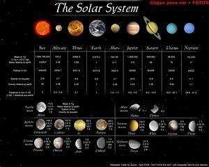O que é o Sistema Solar | Ideias e Dicas