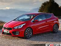 What Is The Most Expensive Kia by Kia Most Expensive Cars In The World Highest Price