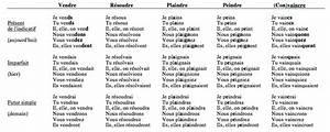 Peindre Au Passé Simple : la m thode de jackie les bases de la grammaire fran aise ~ Melissatoandfro.com Idées de Décoration