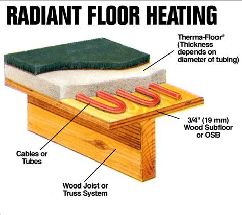 radiant floor heating hvac