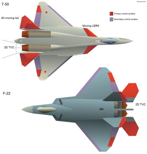 How Does A Fighter Jet Perform Good And