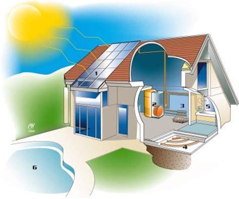 chauffage solaire pour maison ces maisons qui 233 conomisent l 233 nergie le chauffage solaire